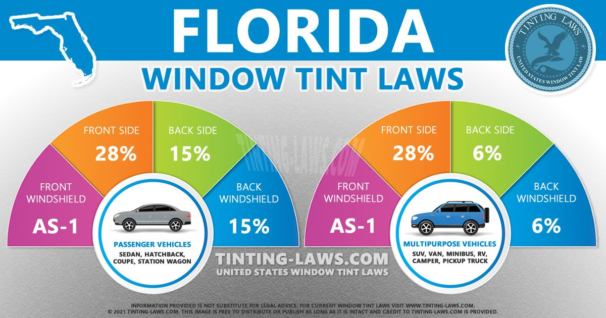 Florida Tint Laws 2020 2021 Car, Is Mirror Tint Illegal In Florida