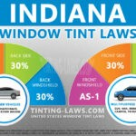 Indiana Tint Laws