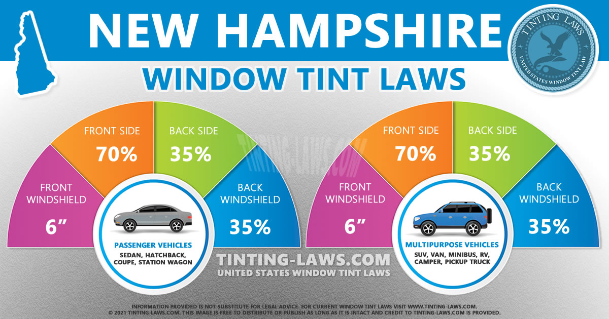 New Hampshire Tint Laws