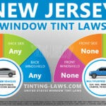 New Jersey Tint Laws