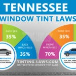 Tennessee Tint Laws