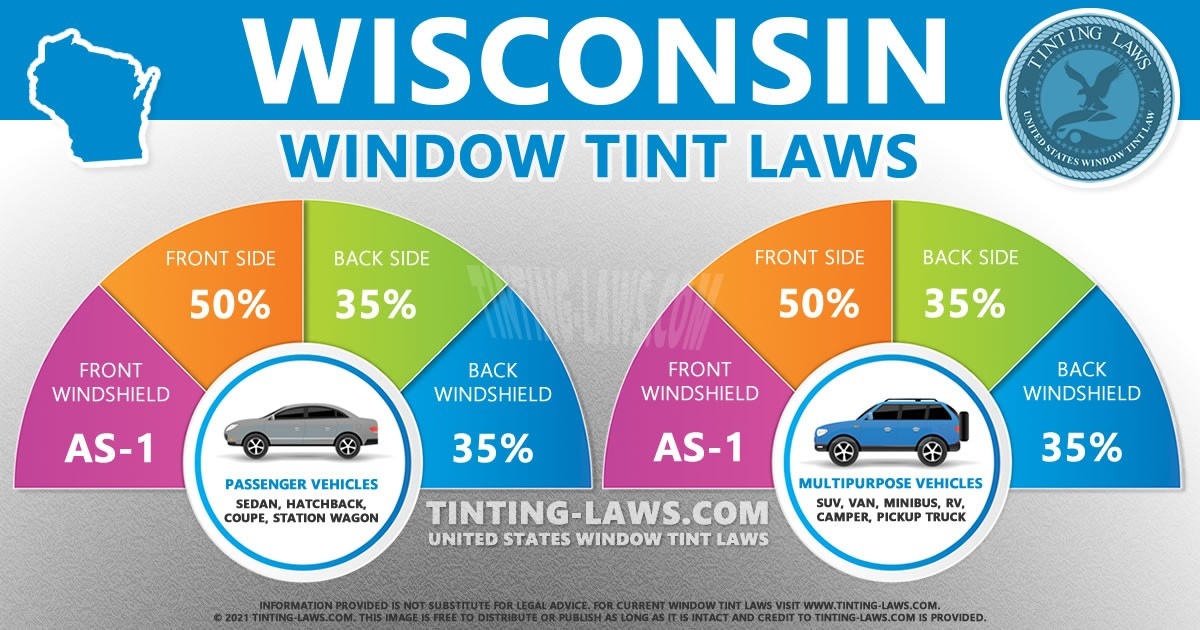 Wisconsin Tint Laws