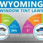 Wyoming Tint Laws