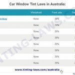 Australia window tint laws