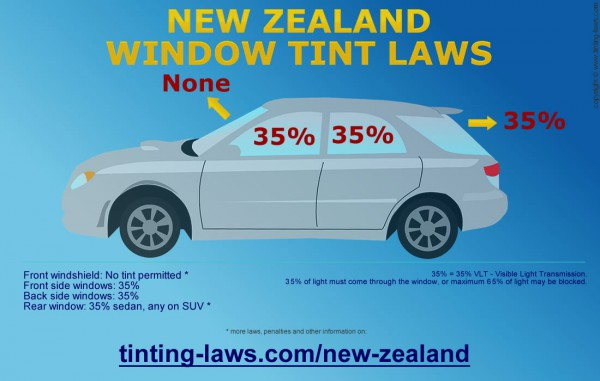 New Zealand Window Tint Laws