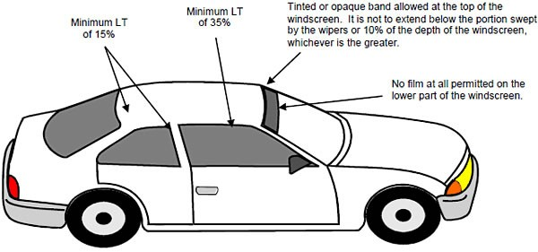 Northern Territory window tint laws