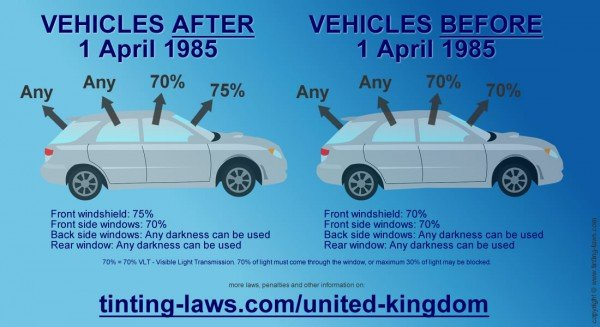 UK Window Tint Laws